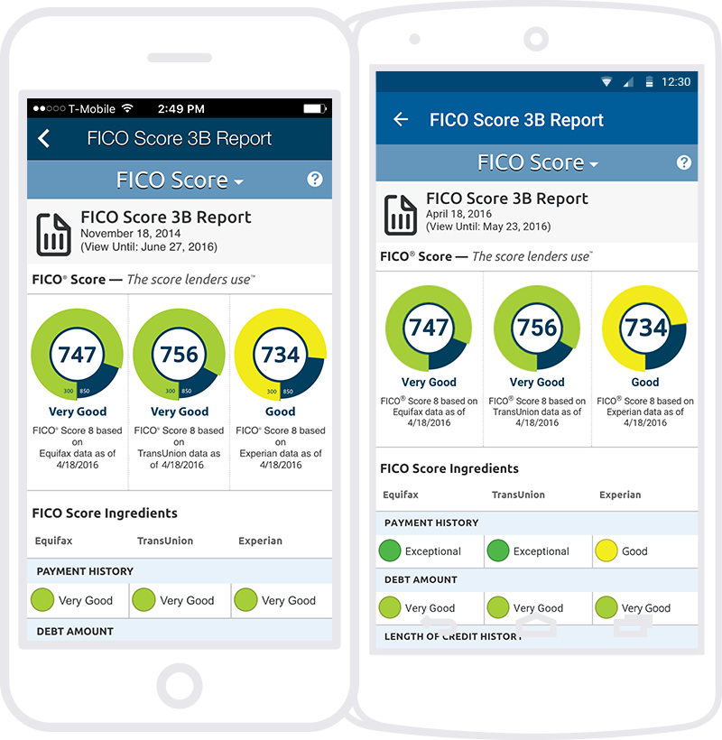 Myfico Fico Score Credit Report New Price